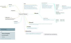 The sitemap